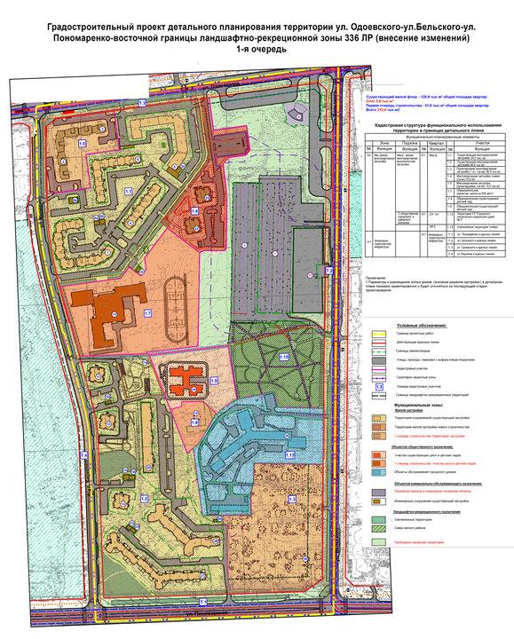 Усадьбы на Бельского — Пономаренко предлагают снести ради строительства многоэтажек